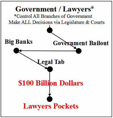 Bank_Lawyer_Fees